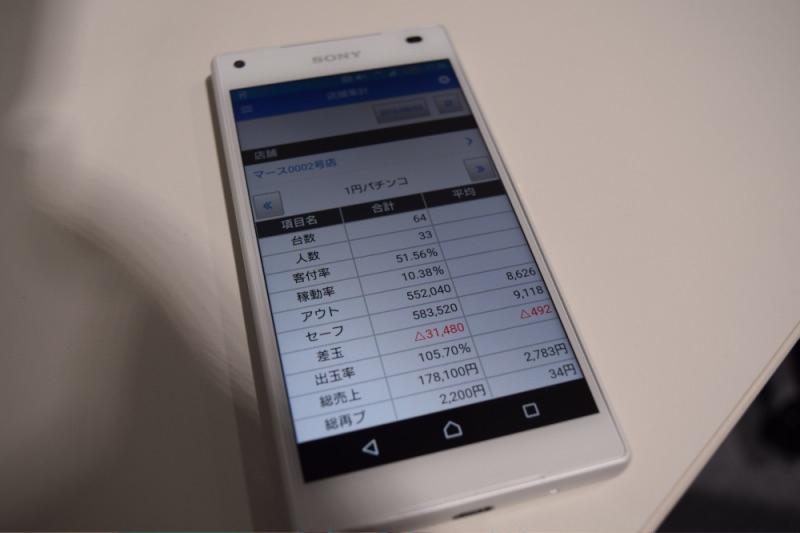 外出時でもホールのいまの状況をスマホで確認できる「モバイルサービス」も新機能として発表された(写真はデモ画面)。