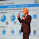 ダイナムJHD、個人投資家向け会社説明会に参加