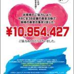 ABC、24時間テレビの募金活動で1,095万円の成果