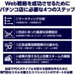 Web広告をトータルサポート/パチンコ店特化型Webプロモーション by CFY